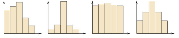 Big Ideas Math Algebra 2 Answer Key Chapter 11 Data Analysis and Statistics 11.1 4