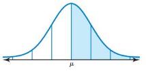 Big Ideas Math Algebra 2 Answer Key Chapter 11 Data Analysis and Statistics 11.1 5