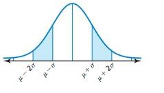 Big Ideas Math Algebra 2 Answer Key Chapter 11 Data Analysis and Statistics 11.1 8