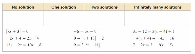 Big Ideas Math Answer Key Algebra 1 Chapter 1 Solving Linear Equations 123