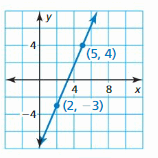 Big Ideas Math Answer Key Algebra 1 Chapter 3 Graphing Linear Functions 120