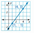 Big Ideas Math Answer Key Algebra 1 Chapter 3 Graphing Linear Functions 124