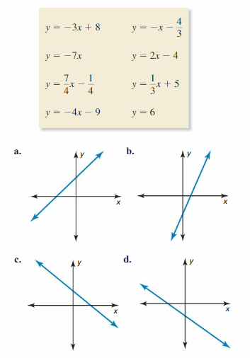 Big Ideas Math Answer Key Algebra 1 Chapter 3 Graphing Linear Functions 141