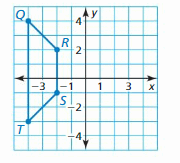 Big Ideas Math Answer Key Algebra 1 Chapter 3 Graphing Linear Functions 147