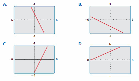 Big Ideas Math Answer Key Algebra 1 Chapter 3 Graphing Linear Functions 150