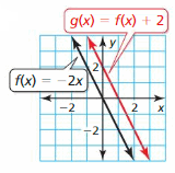 Big Ideas Math Answer Key Algebra 1 Chapter 3 Graphing Linear Functions 152