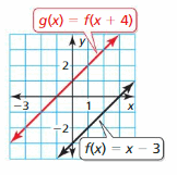 Big Ideas Math Answer Key Algebra 1 Chapter 3 Graphing Linear Functions 153