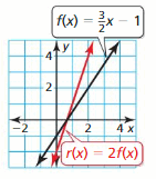 Big Ideas Math Answer Key Algebra 1 Chapter 3 Graphing Linear Functions 158