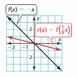 Big Ideas Math Answer Key Algebra 1 Chapter 3 Graphing Linear Functions 159