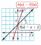 Big Ideas Math Answer Key Algebra 1 Chapter 3 Graphing Linear Functions 160