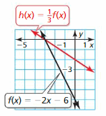 Big Ideas Math Answer Key Algebra 1 Chapter 3 Graphing Linear Functions 161