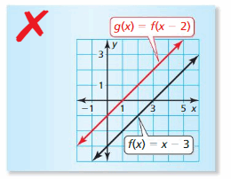 Big Ideas Math Answer Key Algebra 1 Chapter 3 Graphing Linear Functions 162