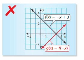 Big Ideas Math Answer Key Algebra 1 Chapter 3 Graphing Linear Functions 163