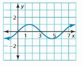 Big Ideas Math Answer Key Algebra 1 Chapter 3 Graphing Linear Functions 17