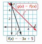 Big Ideas Math Answer Key Algebra 1 Chapter 3 Graphing Linear Functions 171