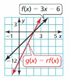 Big Ideas Math Answer Key Algebra 1 Chapter 3 Graphing Linear Functions 172
