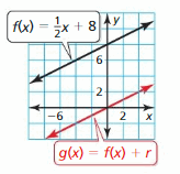 Big Ideas Math Answer Key Algebra 1 Chapter 3 Graphing Linear Functions 173