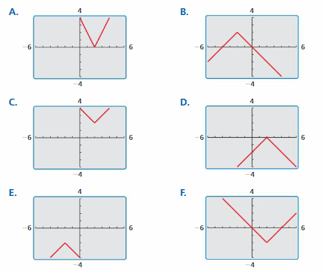 Big Ideas Math Answer Key Algebra 1 Chapter 3 Graphing Linear Functions 176