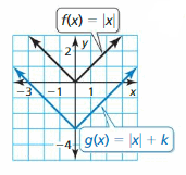 Big Ideas Math Answer Key Algebra 1 Chapter 3 Graphing Linear Functions 179