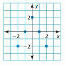 Big Ideas Math Answer Key Algebra 1 Chapter 3 Graphing Linear Functions 18