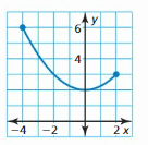 Big Ideas Math Answer Key Algebra 1 Chapter 3 Graphing Linear Functions 20