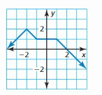 Big Ideas Math Answer Key Algebra 1 Chapter 3 Graphing Linear Functions 27