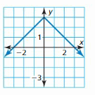 Big Ideas Math Answer Key Algebra 1 Chapter 3 Graphing Linear Functions 47