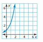 Big Ideas Math Answer Key Algebra 1 Chapter 3 Graphing Linear Functions 48