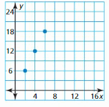 Big Ideas Math Answer Key Algebra 1 Chapter 3 Graphing Linear Functions 57