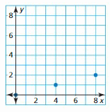 Big Ideas Math Answer Key Algebra 1 Chapter 3 Graphing Linear Functions 68