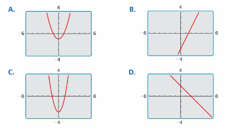 Big Ideas Math Answer Key Algebra 1 Chapter 3 Graphing Linear Functions 81