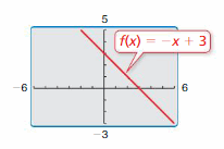 Big Ideas Math Answer Key Algebra 1 Chapter 3 Graphing Linear Functions 82