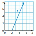 Big Ideas Math Answer Key Algebra 1 Chapter 3 Graphing Linear Functions 83