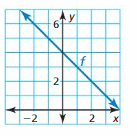 Big Ideas Math Answer Key Algebra 1 Chapter 3 Graphing Linear Functions 84