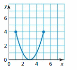 Big Ideas Math Answer Key Algebra 1 Chapter 3 Graphing Linear Functions 9