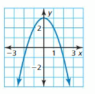 Big Ideas Math Answer Key Algebra 1 Chapter 3 Graphing Linear Functions 97