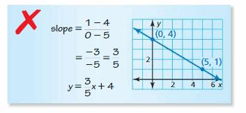 Big Ideas Math Answer Key Algebra 1 Chapter 4 Writing Linear Functions 13