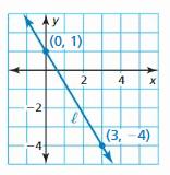 Big Ideas Math Answer Key Algebra 1 Chapter 4 Writing Linear Functions 16