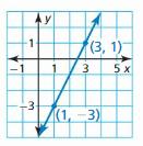 Big Ideas Math Answer Key Algebra 1 Chapter 4 Writing Linear Functions 23