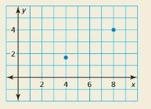 Big Ideas Math Answer Key Algebra 1 Chapter 4 Writing Linear Functions 34
