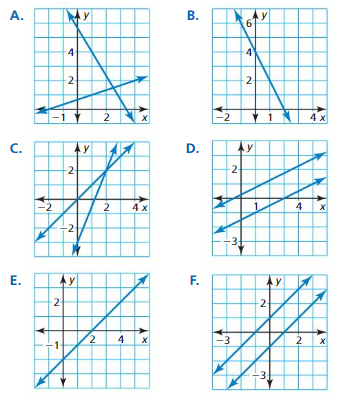 Big Ideas Math Answer Key Algebra 1 Chapter 5 Solving Systems of Linear Equations 5.4 5