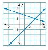 Big Ideas Math Answer Key Algebra 1 Chapter 5 Solving Systems of Linear Equations q 1