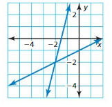Big Ideas Math Answer Key Algebra 1 Chapter 5 Solving Systems of Linear Equations q 2