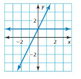 Big Ideas Math Answer Key Algebra 1 Chapter 5 Solving Systems of Linear Equations q 3