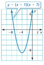 Big Ideas Math Answer Key Algebra 1 Chapter 7 Polynomial Equations and Factoring 7.4 6