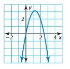 Big Ideas Math Answer Key Algebra 1 Chapter 8 Graphing Quadratic Functions 8.4 10