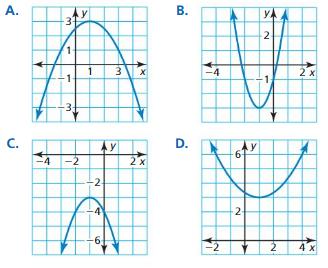Big Ideas Math Answer Key Algebra 1 Chapter 8 Graphing Quadratic Functions 8.4 13