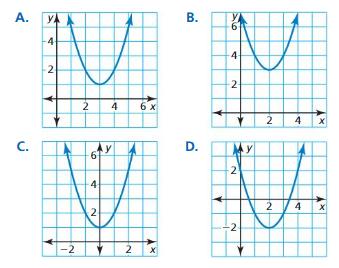 Big Ideas Math Answer Key Algebra 1 Chapter 8 Graphing Quadratic Functions 8.4 14