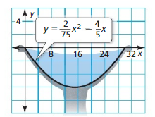 Big Ideas Math Answer Key Algebra 1 Chapter 8 Graphing Quadratic Functions 8.4 18