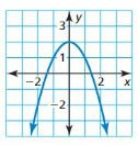 Big Ideas Math Answer Key Algebra 1 Chapter 8 Graphing Quadratic Functions 8.4 5